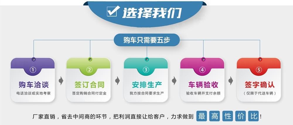 国六东风华神F5洒水车购车流程