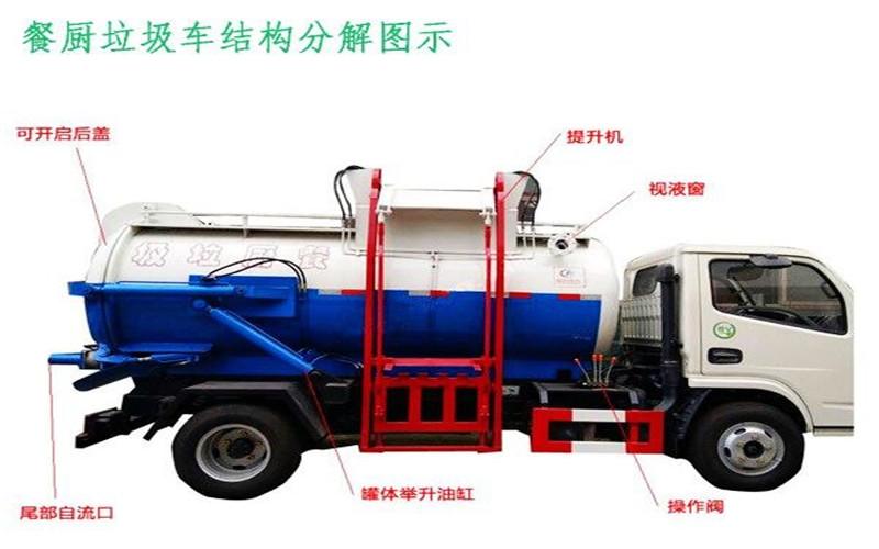 东风餐厨垃圾车机构分解图