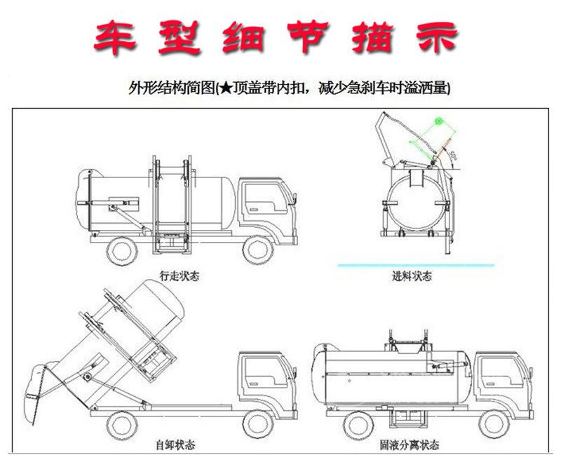 江铃5方餐厨垃圾车外形结构图