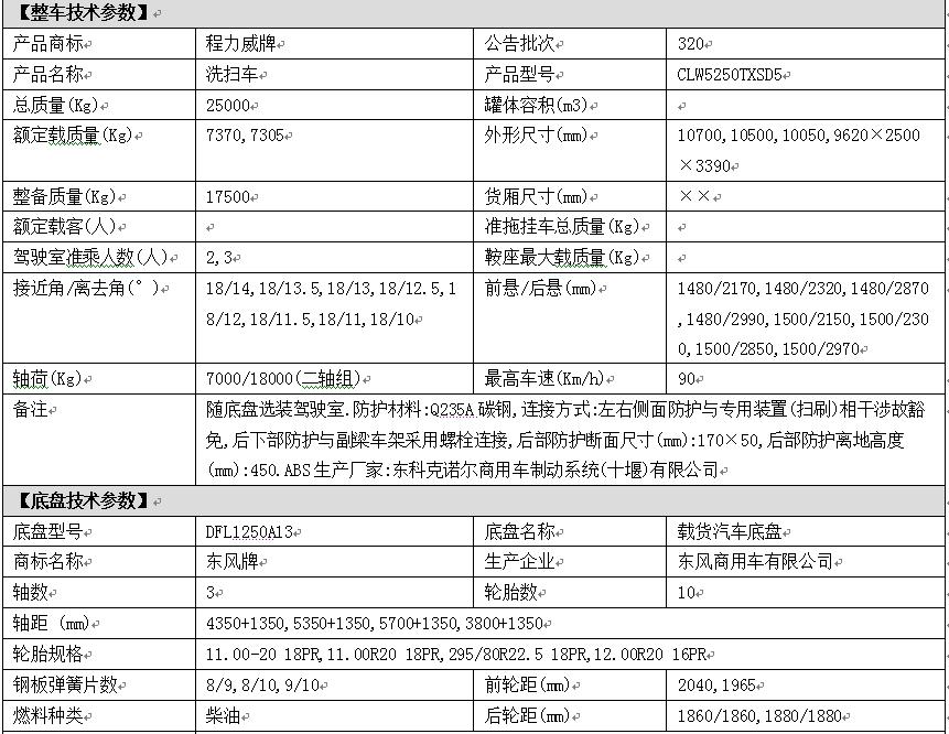 东风天龙洗扫车技术参数详细表