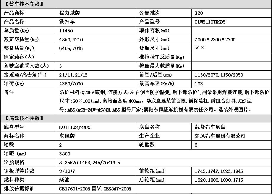 东风多利卡D7洗扫车整车技术参数表