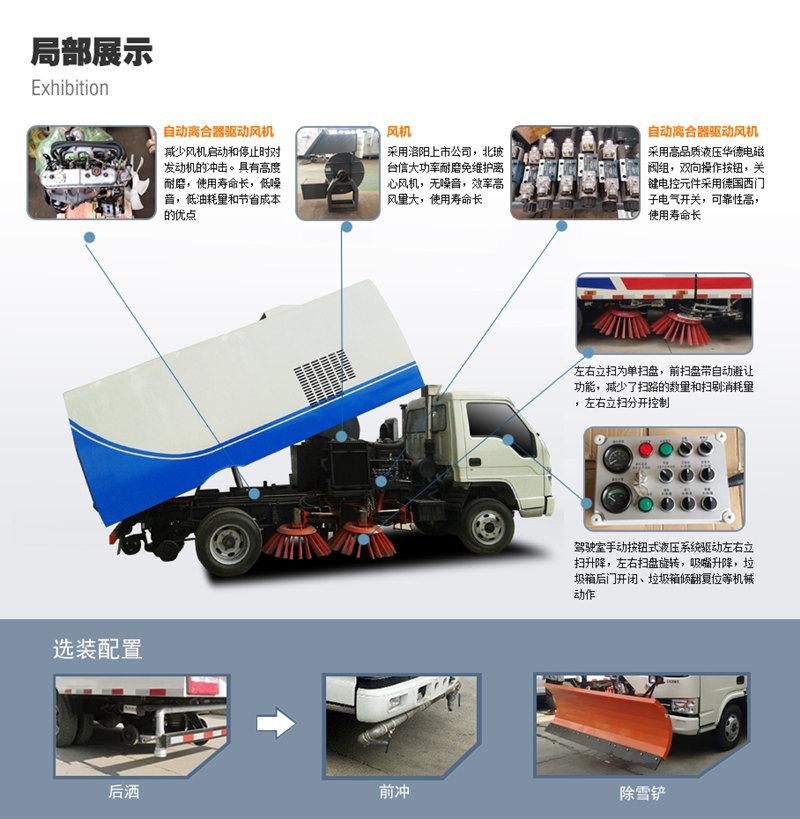 东风多利卡D7洗扫车局部展示,选装配置