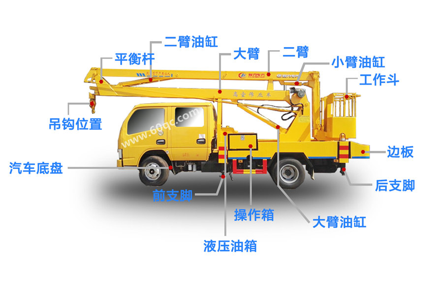 东风多利卡D6高空作业车结构图
