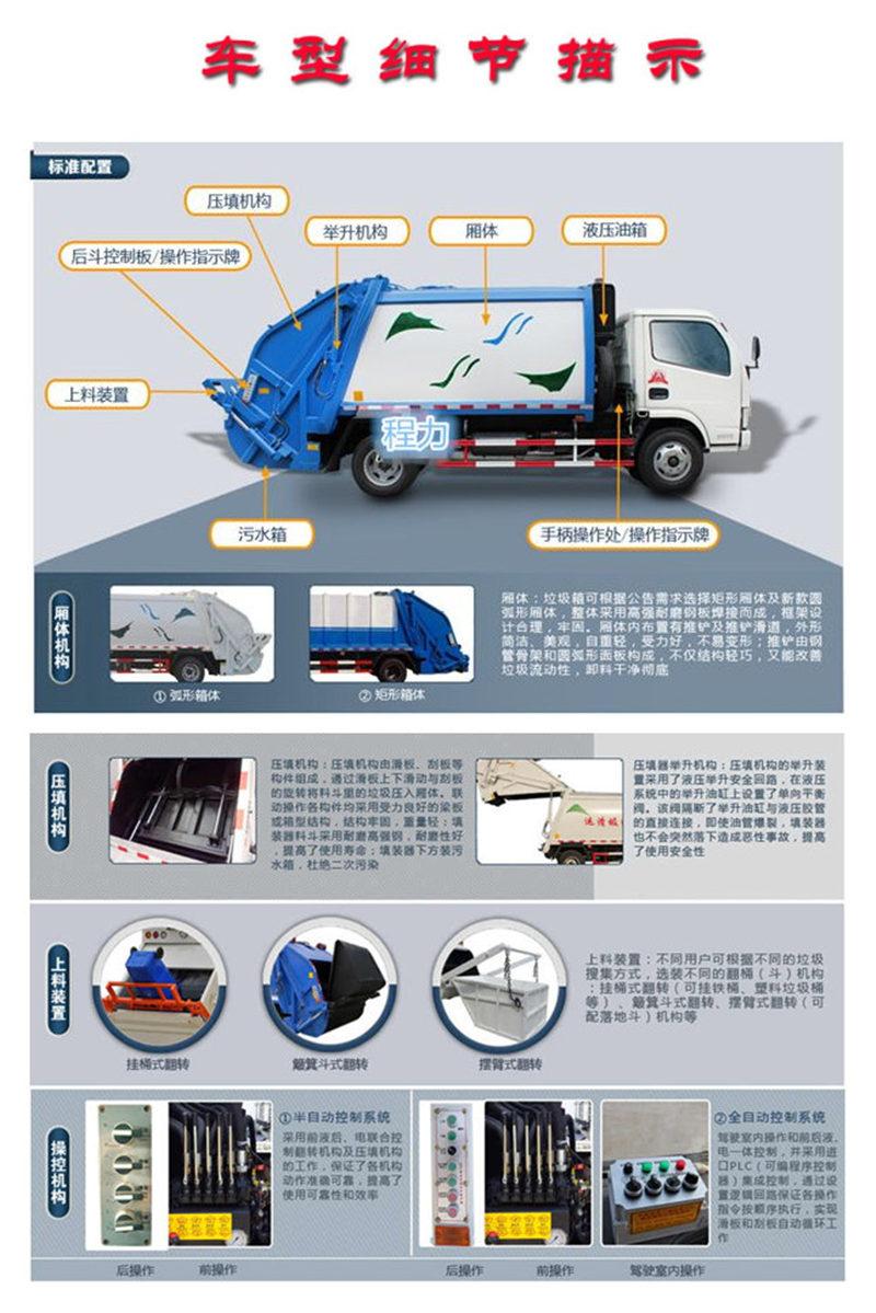 压缩垃圾车车辆细节描述