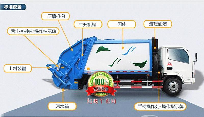 压缩垃圾车标准配置